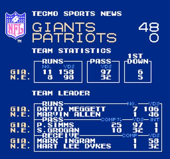 Tecmo Super Bowl Final Score Team Stats